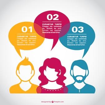Wektor wektor koncepcja komunikacji