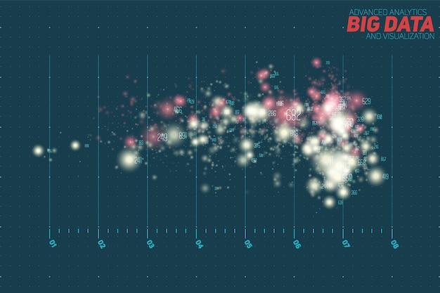 Wektor wizualizacja wykresu punktowego streszczenie kolorowe duże dane. skomplikowana grafika wątków danych.