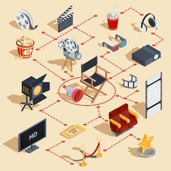 Wektor zestaw ilustracji izometrycznych dokonywania filmów i oglądania filmu w kinie.