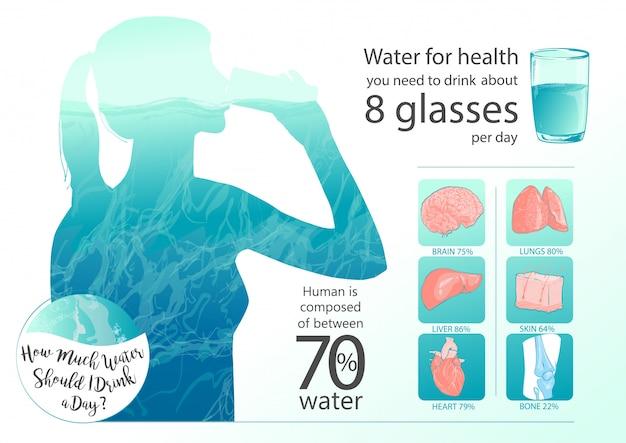 Wektorowa kobiety woda pitna