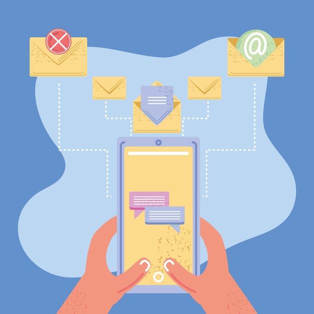 Wiadomości i marketing na smartfony