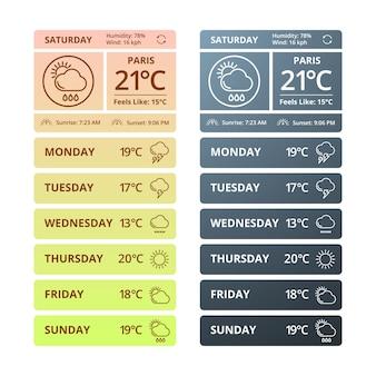 Widżety pogodowe na smartfony. szablon interfejsu pogody dla ilustracji na stronie internetowej lub aplikacji na smartfony