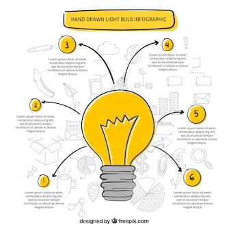 Wielka ręcznie rysowane infografika z żółtymi szczegóły