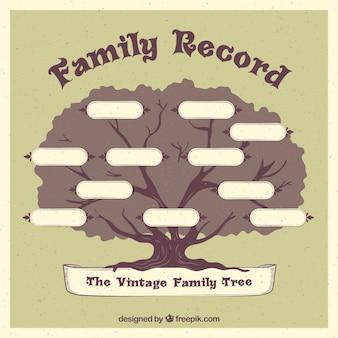 Wielki drzewo genealogiczne w stylu retro