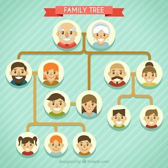 Wielki drzewo genealogiczne z uśmiechniętymi znaków w płaskiej konstrukcji