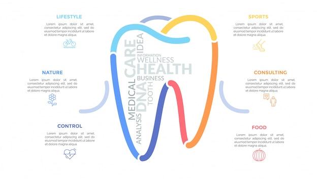 Wielokolorowe linie tworzące znak zęba otoczony liniowymi ikonami i polami tekstowymi. pojęcie opieki zdrowotnej, zdrowia zębów i usług medycznych.