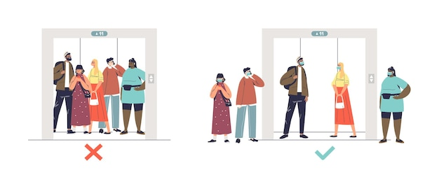 Windy w nowej koncepcji normalnej i społecznej odległości z ludźmi czekającymi na windę noszącymi maski w kolejce, tłum bez ochrony w windzie podczas pandemii covid lub koronawirusa. ilustracja wektorowa