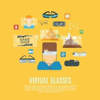 Wirtualne okulary płaskie