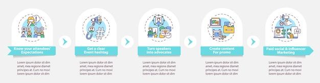 Wirtualne wydarzenie marketingowe wektor infografika szablon. oczekiwania, elementy projektu prezentacji płatnych reklam. wizualizacja danych w 5 krokach. wykres osi czasu procesu. układ przepływu pracy z ikonami liniowymi