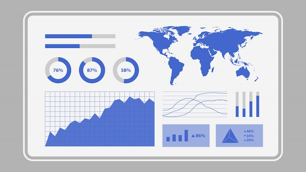 Wirtualny ekran pokazujący pulpit statystyk statystyk analizy danych