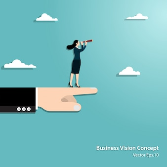 Wizja i cel biznesowy