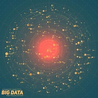 Wizualizacja big data green. futurystyczna plansza. estetyka informacji. wizualna złożoność danych. złożona grafika wątków danych. reprezentacja w sieciach społecznościowych. abstrakcyjny wykres danych.