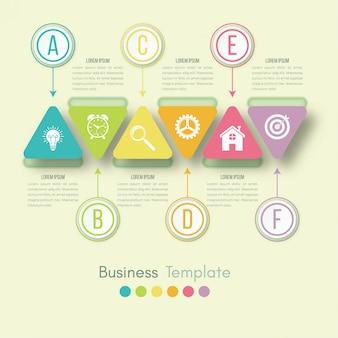 Wizualizacja danych biznesowych. wykres procesu