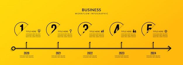 Wizualizacja danych biznesowych z wieloma opcjami, zarys szablonu infografiki przepływu pracy na osi czasu