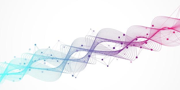 Wizualizacja dużych danych genomowych. spirala dna, nić dna, test dna. cząsteczka lub atom, neurony. abstrakcyjna struktura dla nauki lub medycznego tła, baner. przepływ fal.