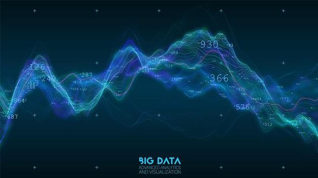 Wizualizacja niebieskiej fali big data. złożoność danych wizualnych.