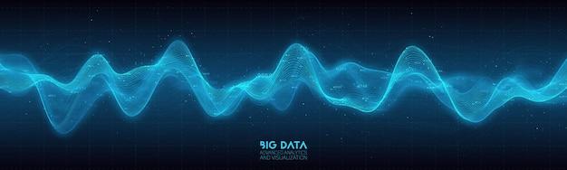 Wizualizacja niebieskiej fali big data.