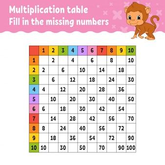 Wklej brakujące liczby. nauka tabliczki mnożenia.