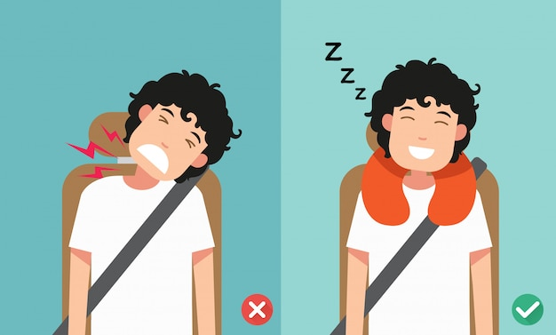 Właściwa postawa do spania podczas siedzenia w pozycji pionowej.