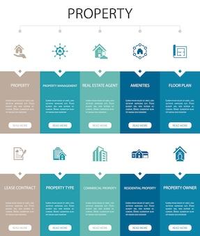 Właściwość infografika 10 opcji projektowania interfejsu użytkownika. typ nieruchomości, wyposażenie, umowa najmu, rzut proste ikony