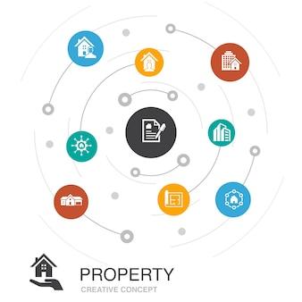 Właściwość kolorowe koło koncepcja z prostymi ikonami. zawiera takie elementy jak rodzaj nieruchomości, udogodnienia, umowa najmu, rozkład pomieszczeń