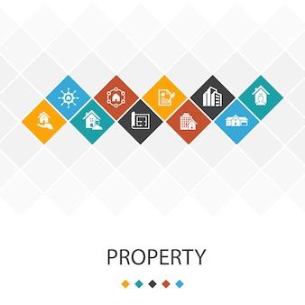 Właściwość modny koncepcja infografiki szablon interfejsu użytkownika. rodzaj nieruchomości, wyposażenie, umowa najmu, ikony planu piętra