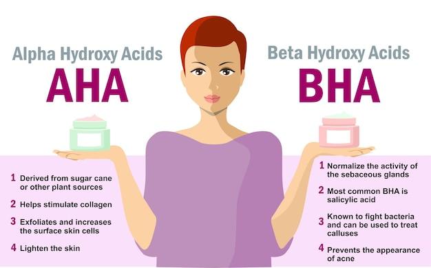 Właściwości kwasów aha i bha. infografiki. kwaśny tonik i serum. zabiegi przeciwstarzeniowe, peelingi, zabiegi na skórę