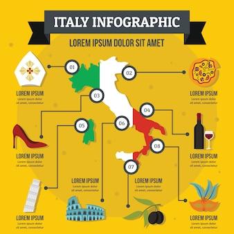 Włochy infographic sztandaru pojęcie