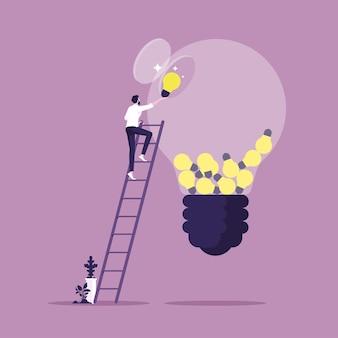 Włóż małe pomysły w duże, wiele małych pomysłów równa się dużemu, koncepcja pomysłu