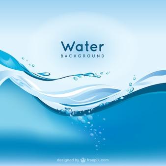 Woda w tle