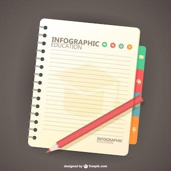 Wolne infografika edukacyjna