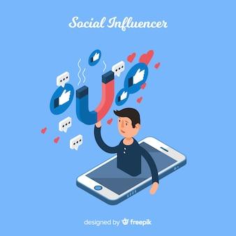 Wpływ społecznościowy