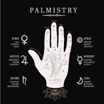 Wróżbita ręka zodiak i planety