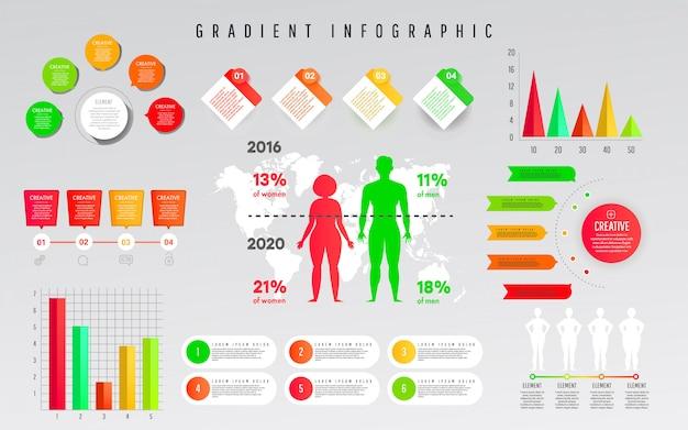 Wskaźnik masy ciała, otyłość i nadwaga. wykres statystyk biznesowych, ludzie demograficzne nowoczesny plansza.