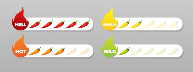 Wskaźnik skali mocy papryczki chili