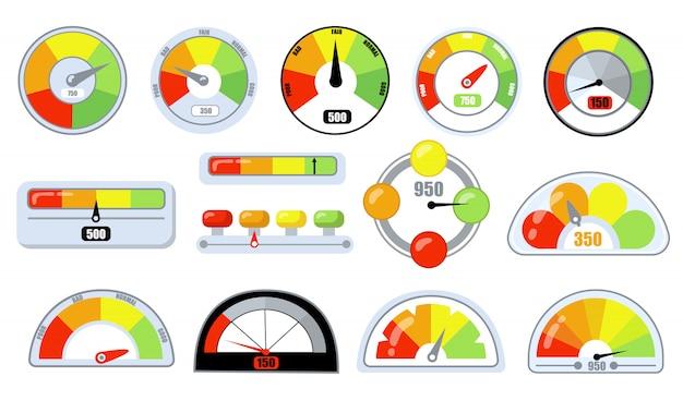 Wskaźniki satysfakcji klientów na niskim i dobrym poziomie
