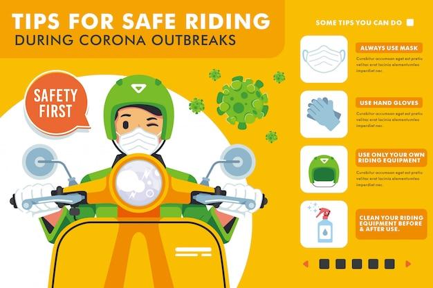 Wskazówki dotyczące bezpiecznej jazdy podczas ilustracji koronawirusa