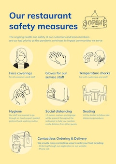 Wskazówki dotyczące infografiki restauracji z koronawirusem, możliwe do wydrukowania środki bezpieczeństwa ponownego otwarcia firmy