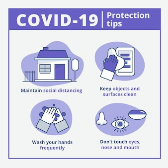 Wskazówki dotyczące ochrony przed koronawirusem