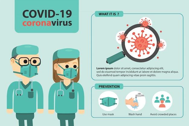 Wskazówki dotyczące zapobiegania koronawirusowi. szczegółowe informacje na temat koronawirusa.
