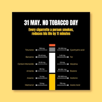 Współczesny, prosty światowy post medyczny na facebooku bez tytoniu