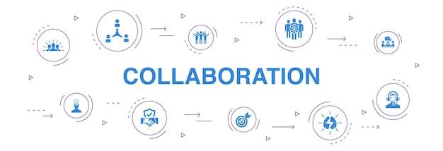 Współpraca infografika 10 kroków koło design.praca zespołowa, wsparcie, komunikacja, motywacja proste ikony