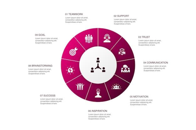Współpraca infografika 10 kroków koło projektu. praca zespołowa, wsparcie, komunikacja, motywacja proste ikony