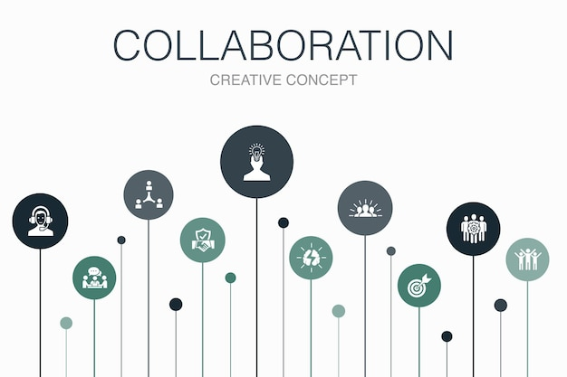 Współpraca infografika 10 kroków szablon. praca zespołowa, wsparcie, komunikacja, motywacja proste ikony