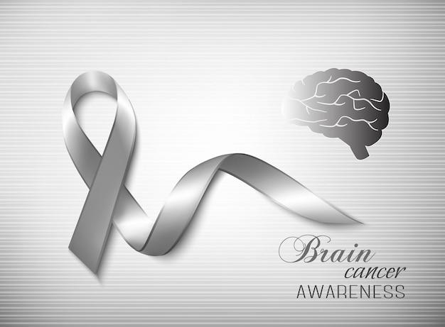 Wstążka świadomości raka mózgu.