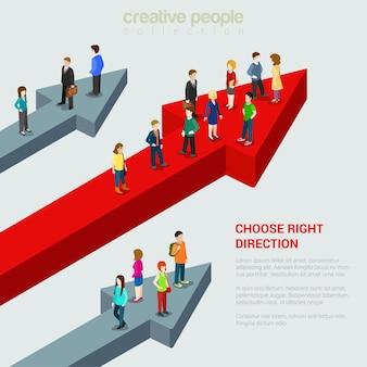 Wybierz odpowiednie rozwiązanie lub alternatywę dla miejsca docelowego