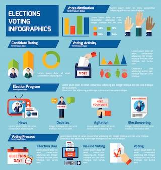 Wybory i głosowanie płaskie infografiki