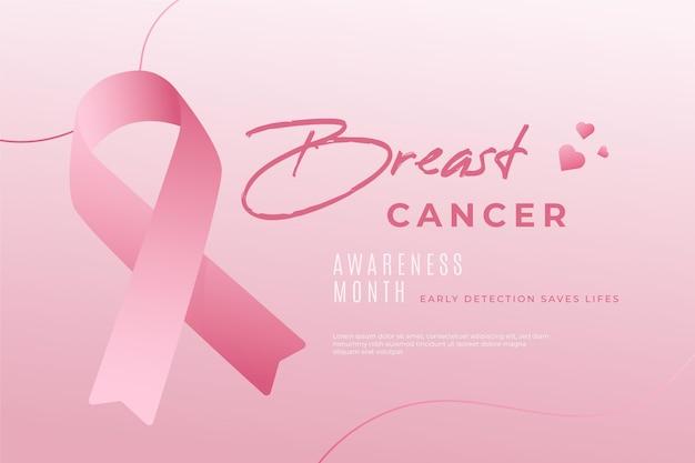 Wydarzenie uświadamiające na temat raka piersi