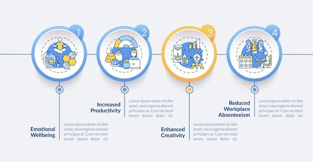 Wygodny szablon infografiki przestrzeni biurowej