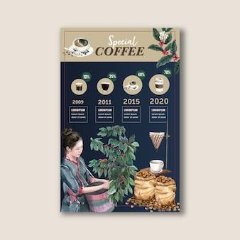 Wykonane przez serce ekspres do kawy, americano, menu cappuccino, infografika ilustracja akwarela